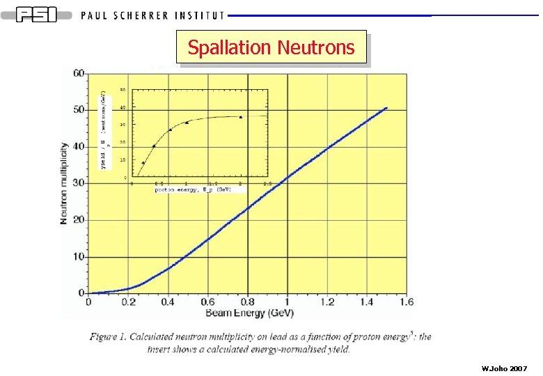 Spallation Neutrons W. Joho 2007