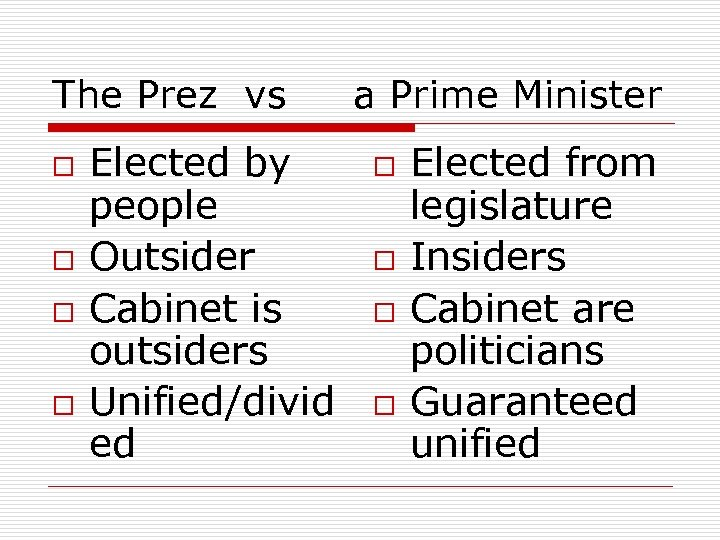 The Prez vs o o Elected by people Outsider Cabinet is outsiders Unified/divid ed