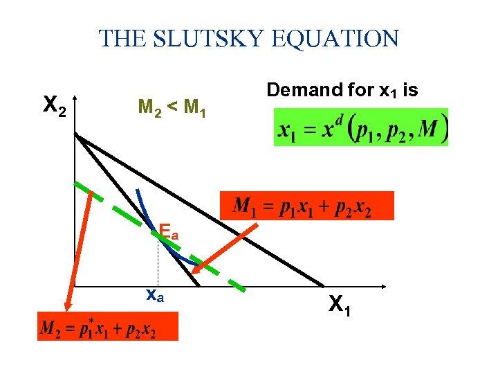 THE SLUTSKY EQUATION X 2 M 2 < M 1 Demand for x 1