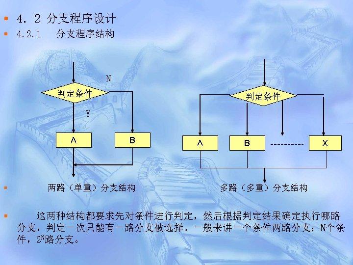 § 4.2 分支程序设计 § 4. 2. 1 分支程序结构 N 判定条件 Y A § §