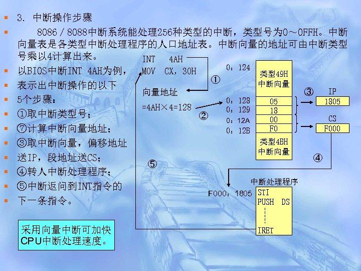 § 3. 中断操作步骤 § 8086/ 8088中断系统能处理256种类型的中断,类型号为 0~ 0 FFH。中断 向量表是各类型中断处理程序的人口地址表。中断向量的地址可由中断类型 号乘以 4计算出来。 INT 4
