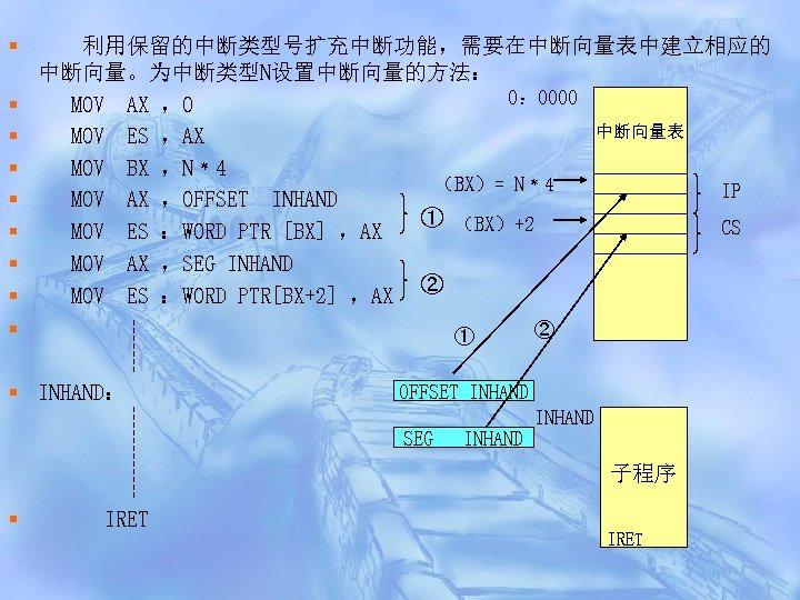 § § § § § 利用保留的中断类型号扩充中断功能,需要在中断向量表中建立相应的 中断向量。为中断类型N设置中断向量的方法: 0: 0000 MOV AX ,0 中断向量表 MOV
