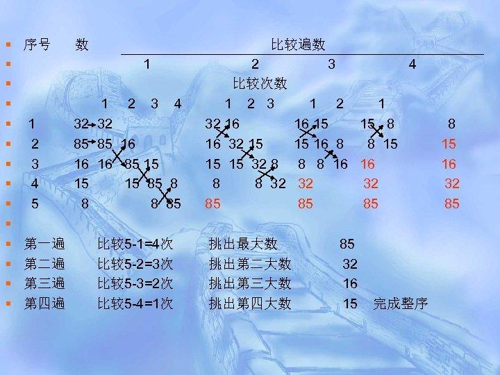 § § § § 序号 数 比较遍数 1 1 2 3 4 5 第一遍
