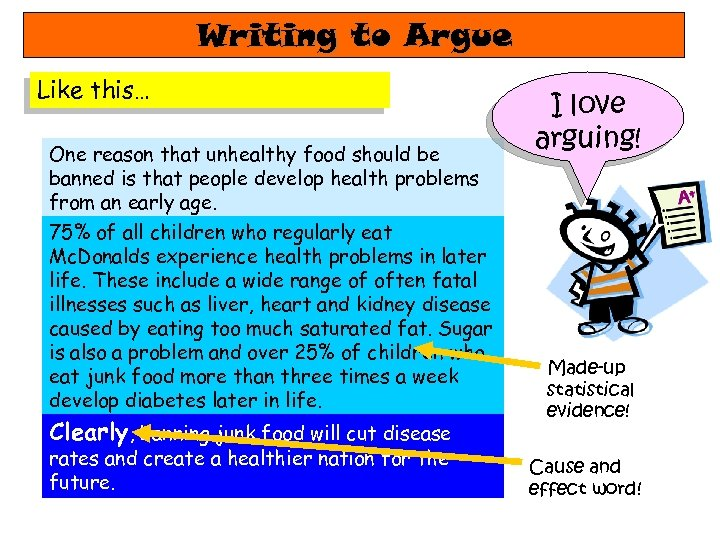 Writing to Argue Like this… One reason that unhealthy food should be banned is