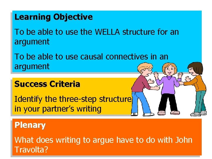 Learning Objective To be able to use the WELLA structure for an argument To