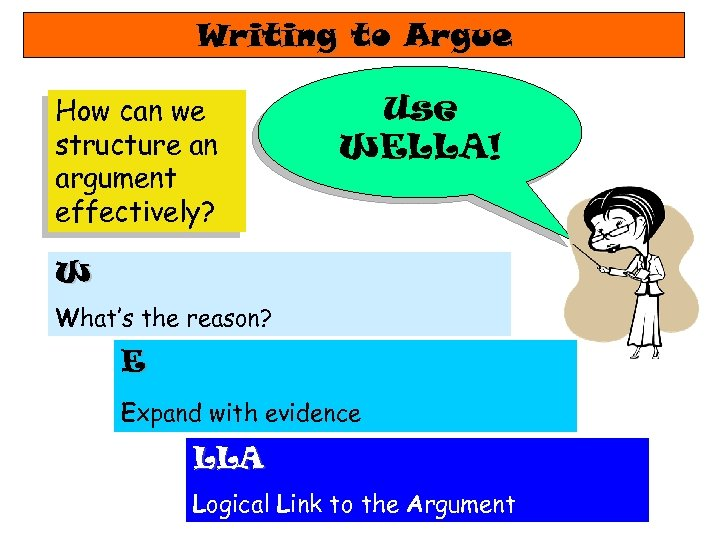 Writing to Argue How can we structure an argument effectively? Use WELLA! W What's