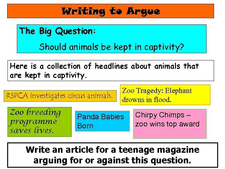 Writing to Argue The Big Question: Should animals be kept in captivity? Here is