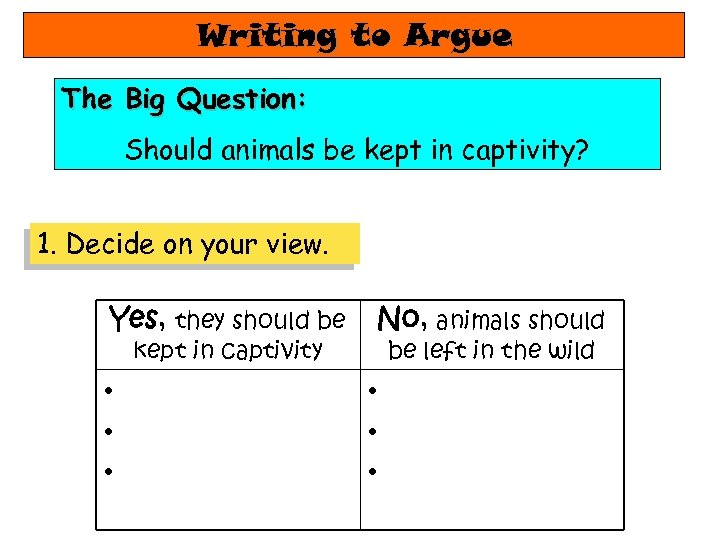 Writing to Argue The Big Question: Should animals be kept in captivity? 1. Decide