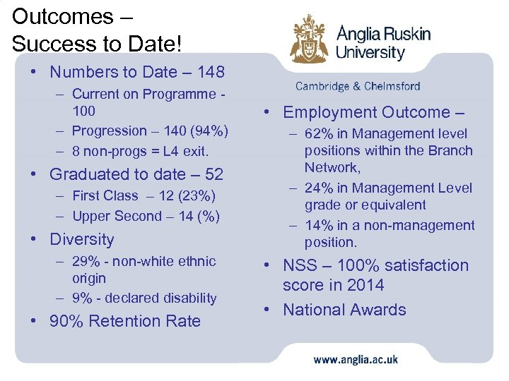 Outcomes – Success to Date! • Numbers to Date – 148 – Current on