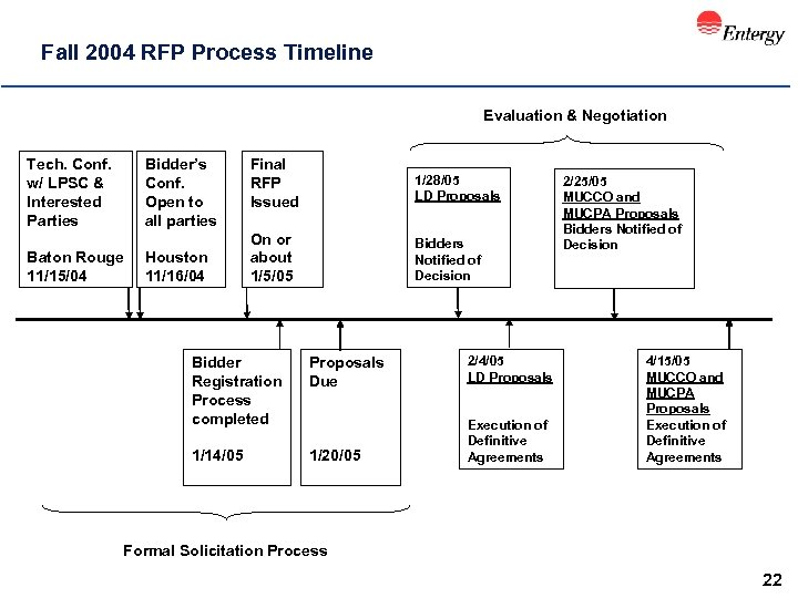 Fall 2004 RFP Process Timeline Evaluation & Negotiation Tech. Conf. w/ LPSC & Interested
