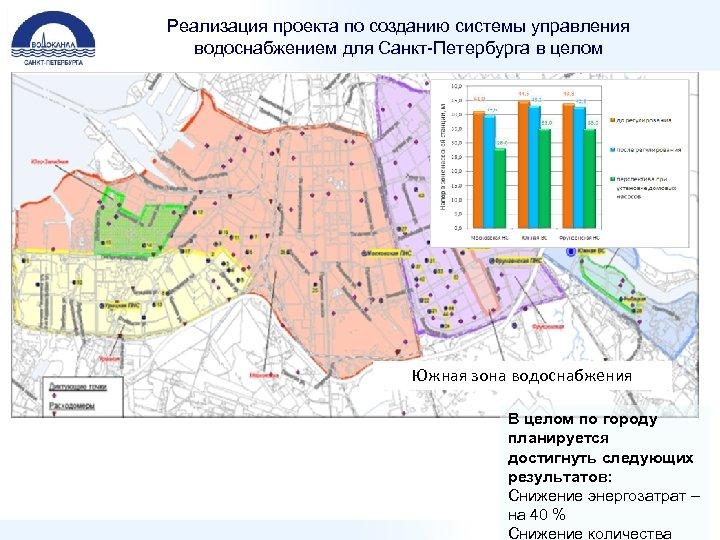 Реализация проекта по созданию системы управления водоснабжением для Санкт-Петербурга в целом Южная зона водоснабжения