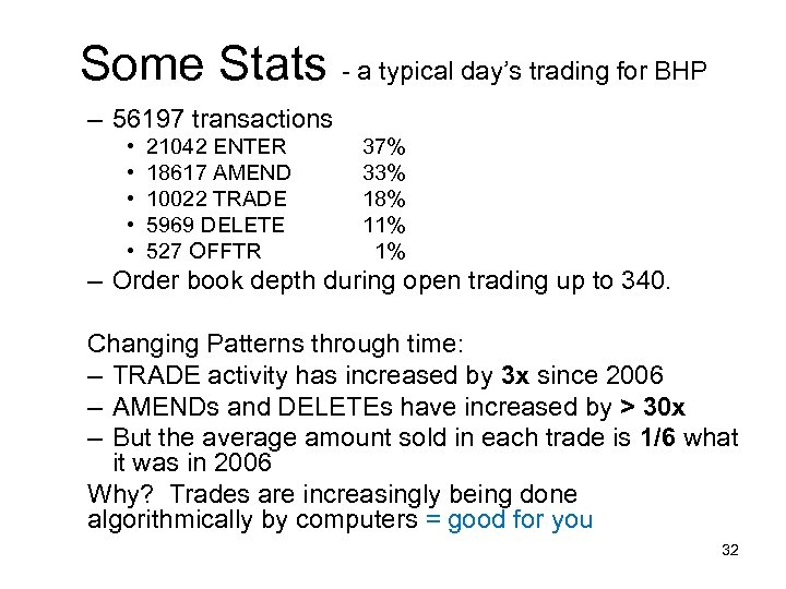 Some Stats - a typical day's trading for BHP – 56197 transactions • •