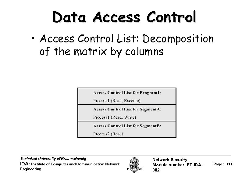 Data Access Control • Access Control List: Decomposition of the matrix by columns Technical