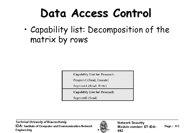 Data Access Control • Capability list: Decomposition of the matrix by rows Technical University