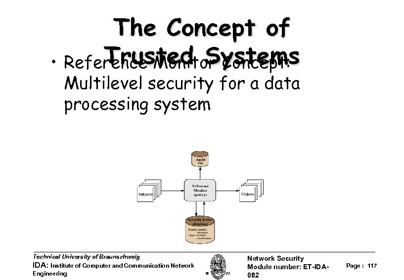 The Concept of Trusted Systems • Reference Monitor Concept: Multilevel security for a data