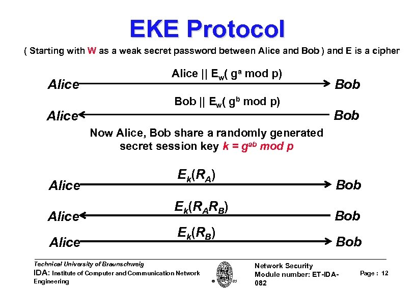 EKE Protocol ( Starting with W as a weak secret password between Alice and