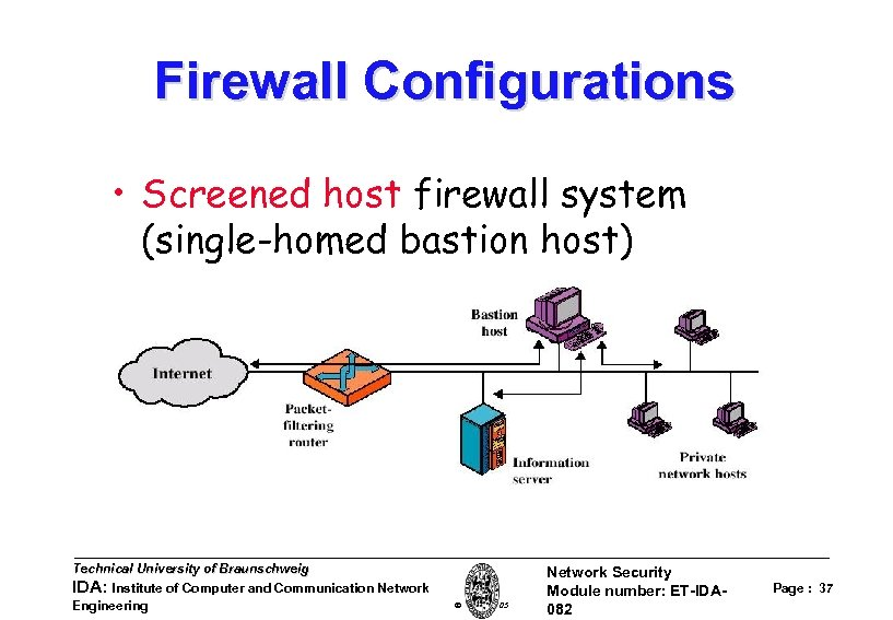 Firewall Configurations • Screened host firewall system (single-homed bastion host) Technical University of Braunschweig