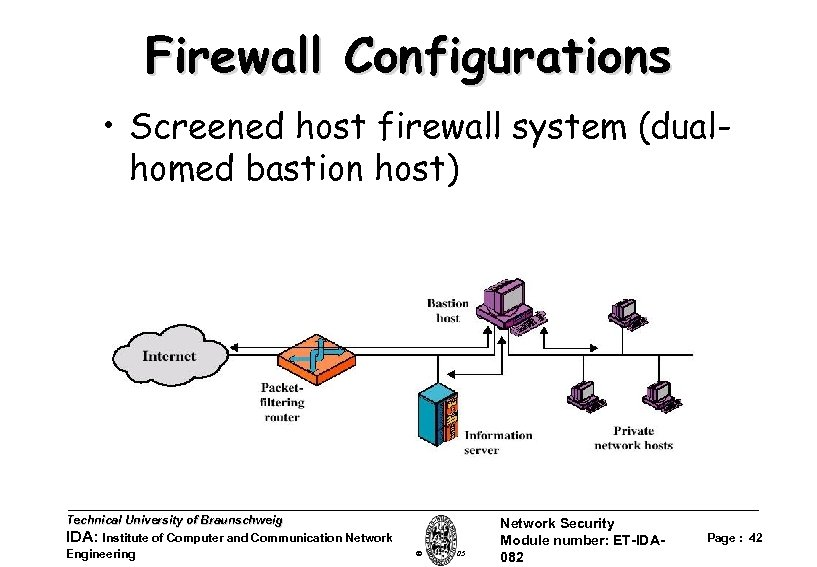 Firewall Configurations • Screened host firewall system (dualhomed bastion host) Technical University of Braunschweig