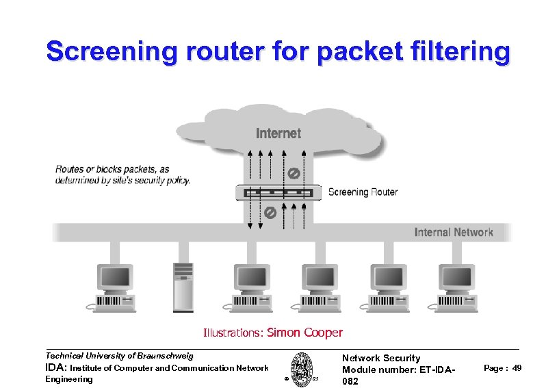 Screening router for packet filtering Illustrations: Simon Cooper Technical University of Braunschweig IDA: Institute