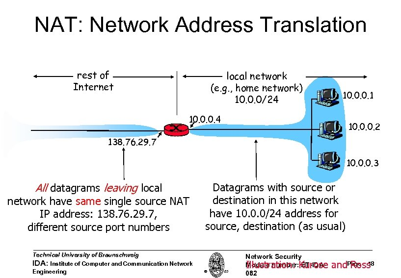 NAT: Network Address Translation rest of Internet local network (e. g. , home network)