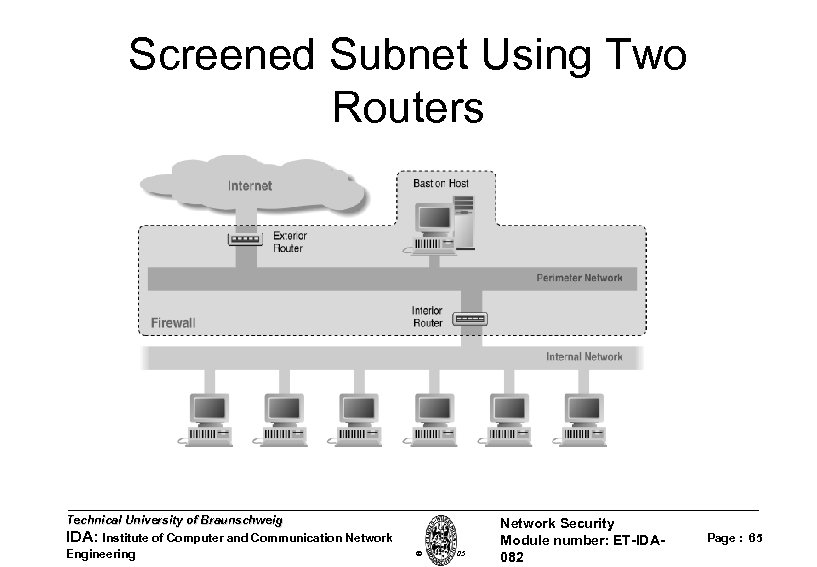 Screened Subnet Using Two Routers Technical University of Braunschweig IDA: Institute of Computer and