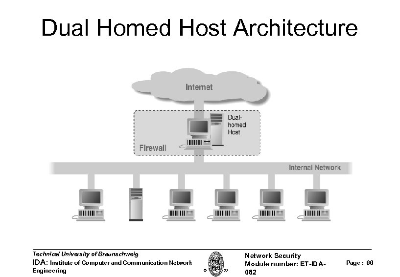 Dual Homed Host Architecture Technical University of Braunschweig IDA: Institute of Computer and Communication