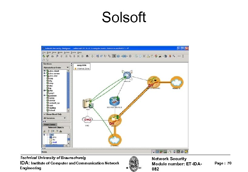 Solsoft Technical University of Braunschweig IDA: Institute of Computer and Communication Network Engineering W.