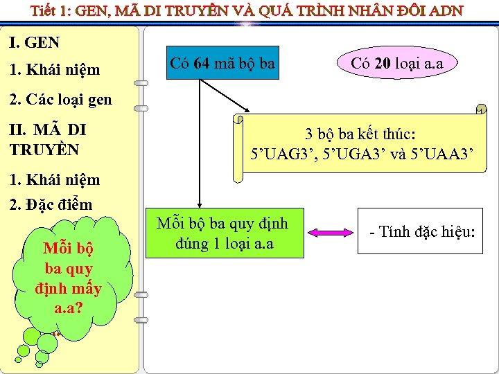 I. GEN 1. Khái niệm Có 64 mã bộ ba Có 20 loại a.