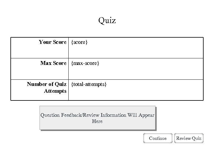 Quiz Your Score {score} Max Score {max-score} Number of Quiz {total-attempts} Attempts Question Feedback/Review