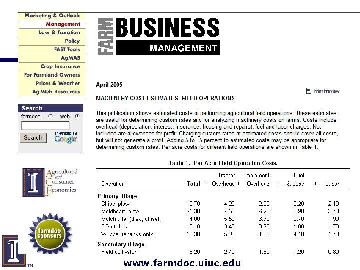 www. farmdoc. uiuc. edu