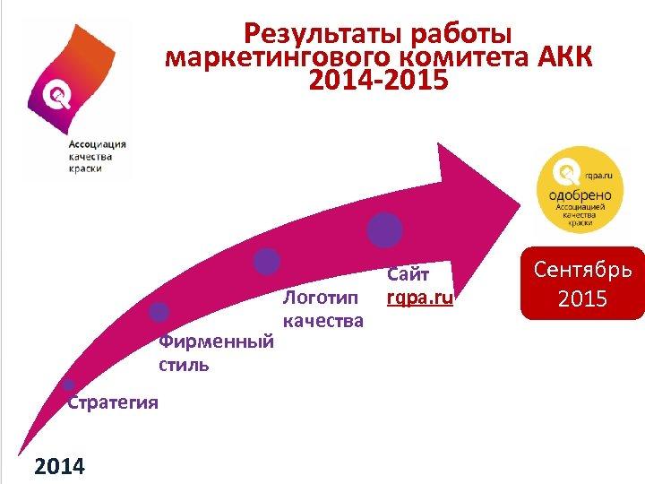 Результаты работы маркетингового комитета АКК 2014 -2015 Фирменный стиль Стратегия 2014 Логотип качества Сайт