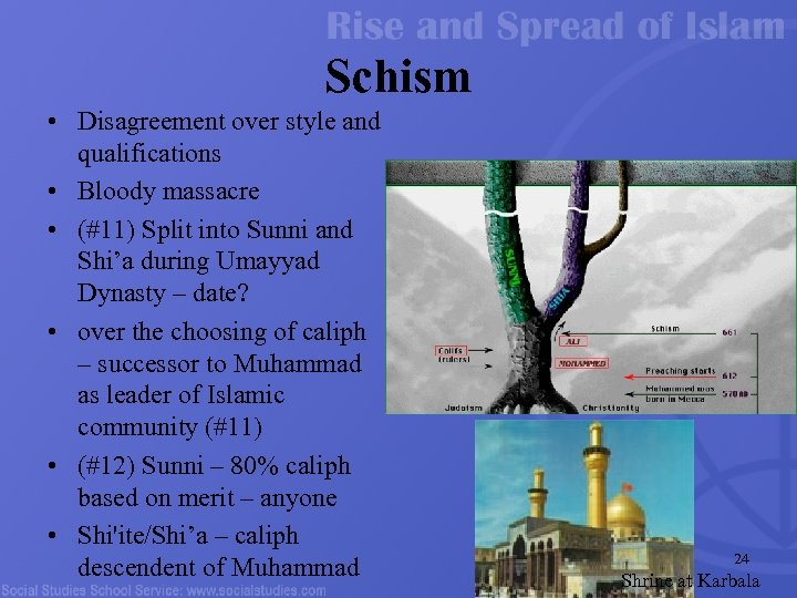 Schism • Disagreement over style and qualifications • Bloody massacre • (#11) Split into
