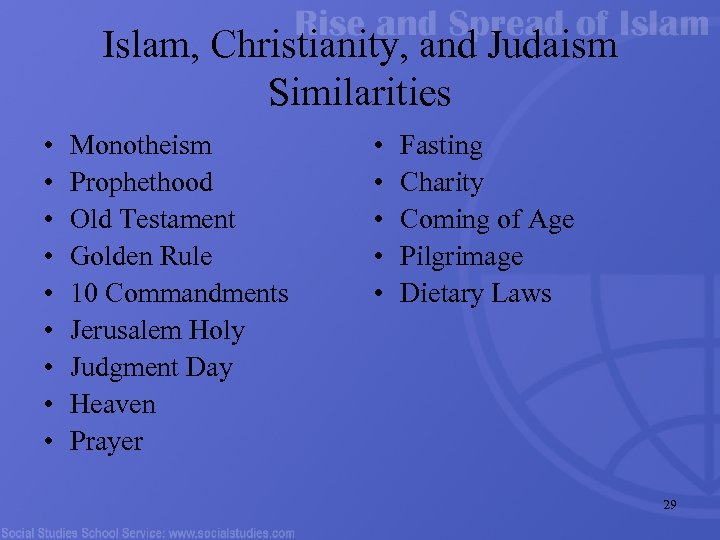 Islam, Christianity, and Judaism Similarities • • • Monotheism Prophethood Old Testament Golden Rule