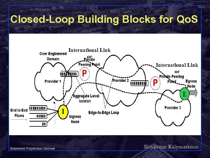 Closed-Loop Building Blocks for Qo. S International Link or Shivkumar Kalyanaraman Rensselaer Polytechnic Institute