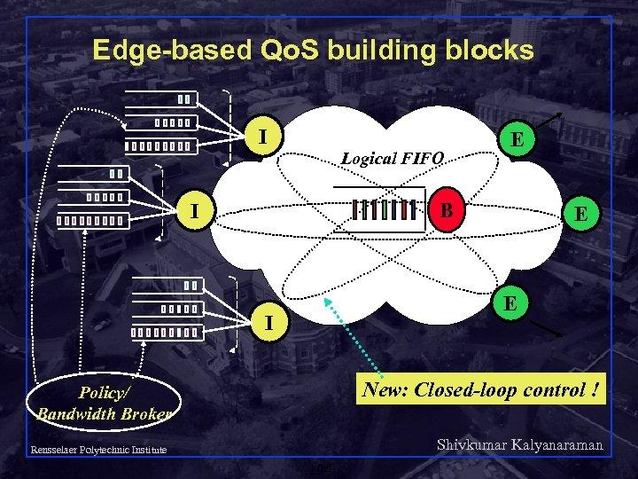 Edge-based Qo. S building blocks I Logical FIFO E B I E E I