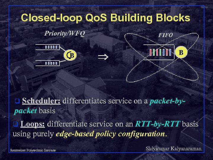 Closed-loop Qo. S Building Blocks Priority/WFQ B FIFO B Scheduler: differentiates service on a