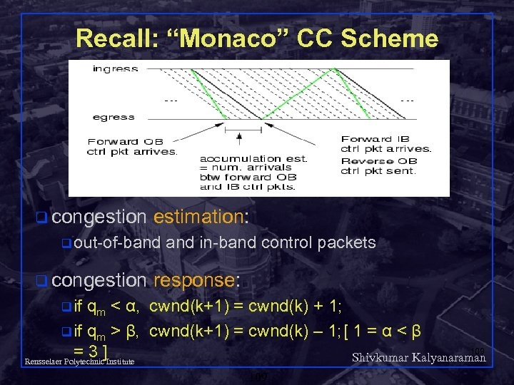 "Recall: ""Monaco"" CC Scheme q congestion estimation: q out-of-band q congestion and in-band control"