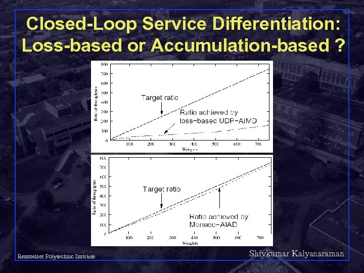 Closed-Loop Service Differentiation: Loss-based or Accumulation-based ? 110 Shivkumar Kalyanaraman Rensselaer Polytechnic Institute 110