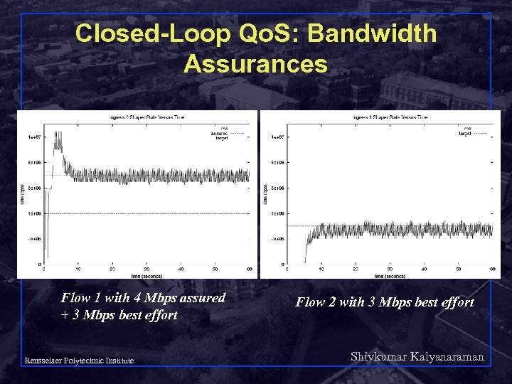Closed-Loop Qo. S: Bandwidth Assurances Flow 1 with 4 Mbps assured + 3 Mbps