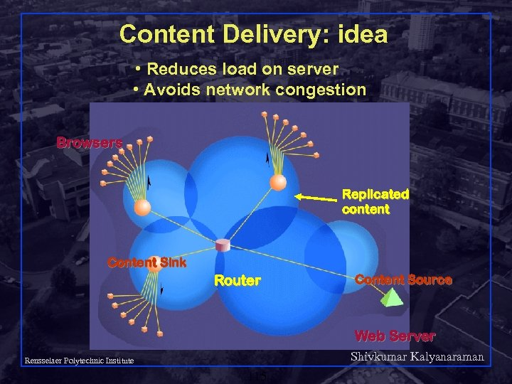 Content Delivery: idea • Reduces load on server • Avoids network congestion Browsers Replicated