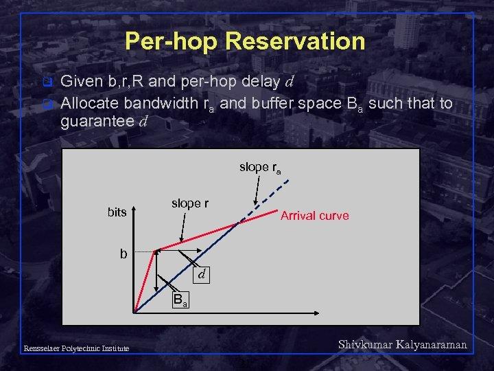 Per-hop Reservation q q Given b, r, R and per-hop delay d Allocate bandwidth