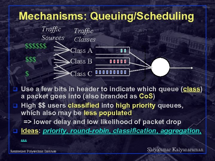 Mechanisms: Queuing/Scheduling Traffic Sources $$$$$$ Traffic Classes $$$ $ q q q Class A