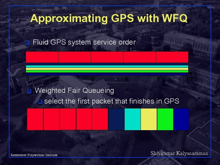 Approximating GPS with WFQ q 0 q Fluid GPS system service order 2 4