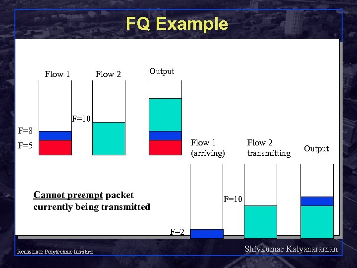 FQ Example Flow 1 Flow 2 Output F=10 F=8 Flow 1 (arriving) F=5 Cannot