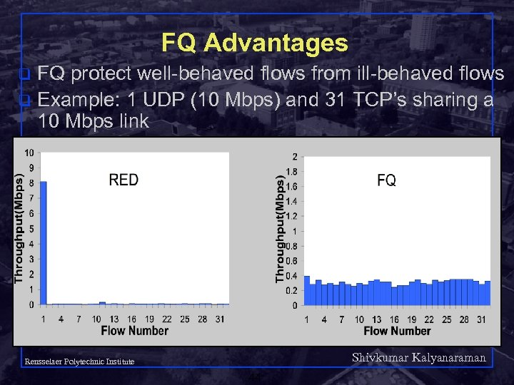 FQ Advantages FQ protect well-behaved flows from ill-behaved flows q Example: 1 UDP (10