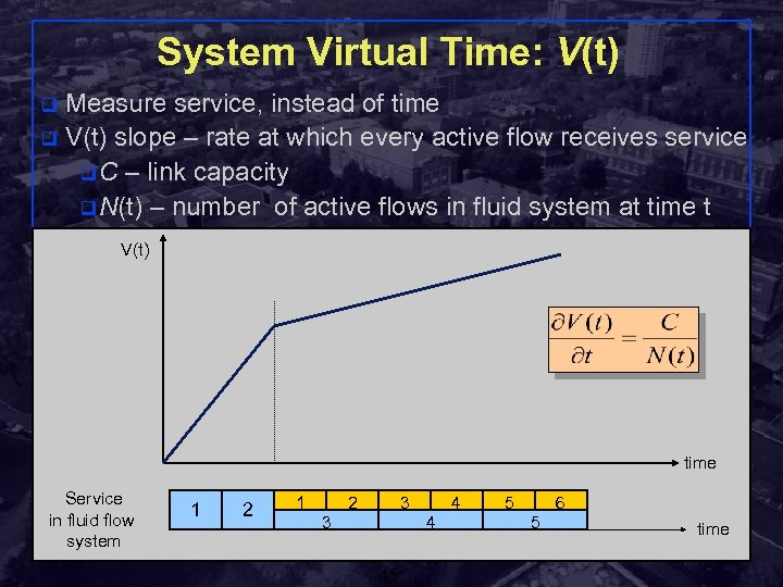 System Virtual Time: V(t) Measure service, instead of time q V(t) slope – rate