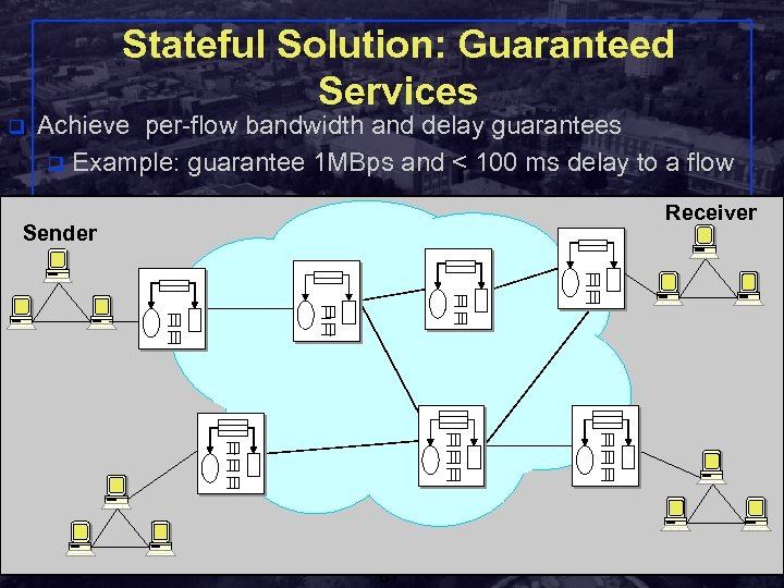 Stateful Solution: Guaranteed Services q Achieve per-flow bandwidth and delay guarantees q Example: guarantee
