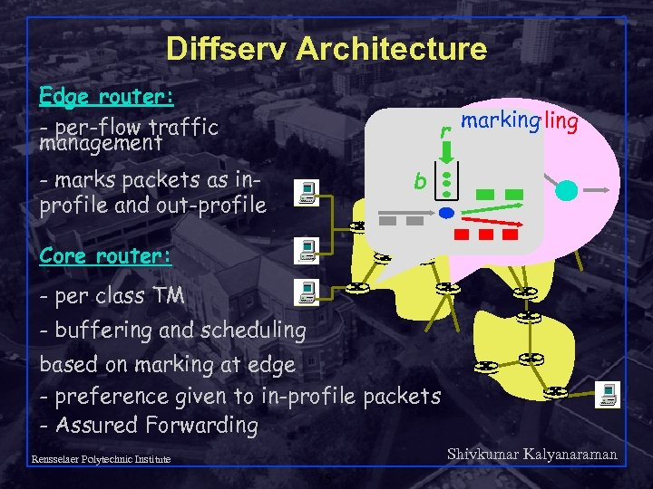Diffserv Architecture Edge router: - per-flow traffic management scheduling r marking - marks packets