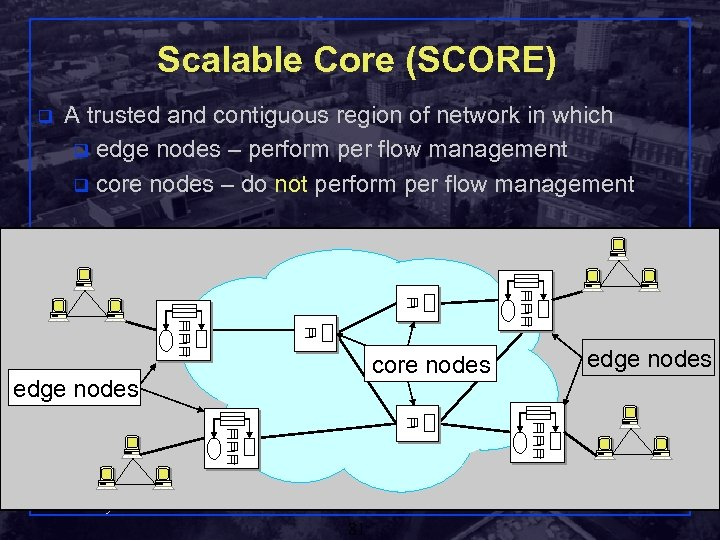 Scalable Core (SCORE) q A trusted and contiguous region of network in which q