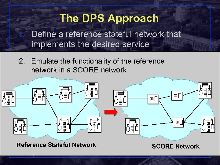 The DPS Approach 1. Define a reference stateful network that implements the desired service
